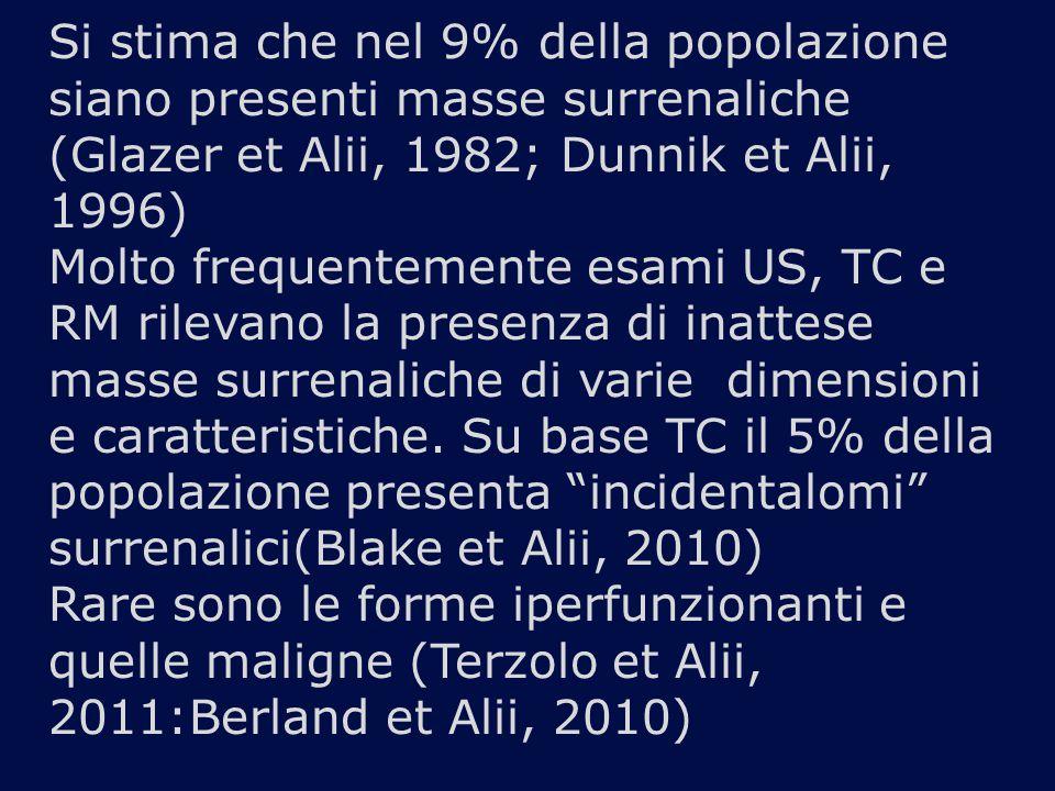 Si stima che nel 9% della popolazione siano presenti masse surrenaliche (Glazer et Alii, 1982; Dunnik et Alii, 1996) Molto frequentemente esami US, TC