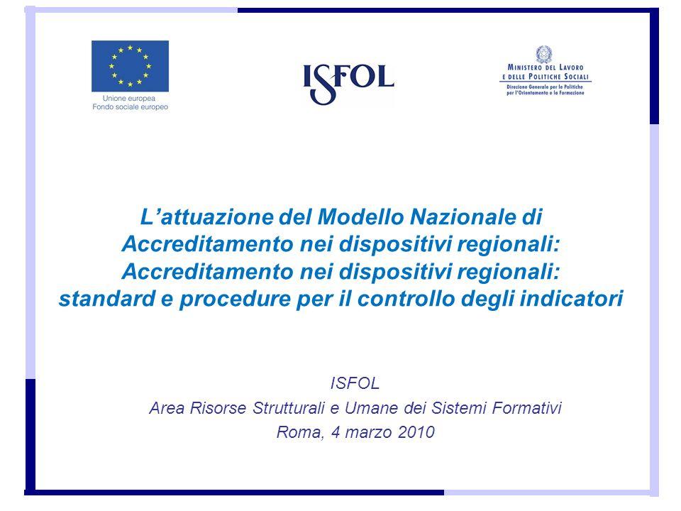 L'attuazione del Modello Nazionale di Accreditamento nei dispositivi regionali: Accreditamento nei dispositivi regionali: standard e procedure per il controllo degli indicatori ISFOL Area Risorse Strutturali e Umane dei Sistemi Formativi Roma, 4 marzo 2010