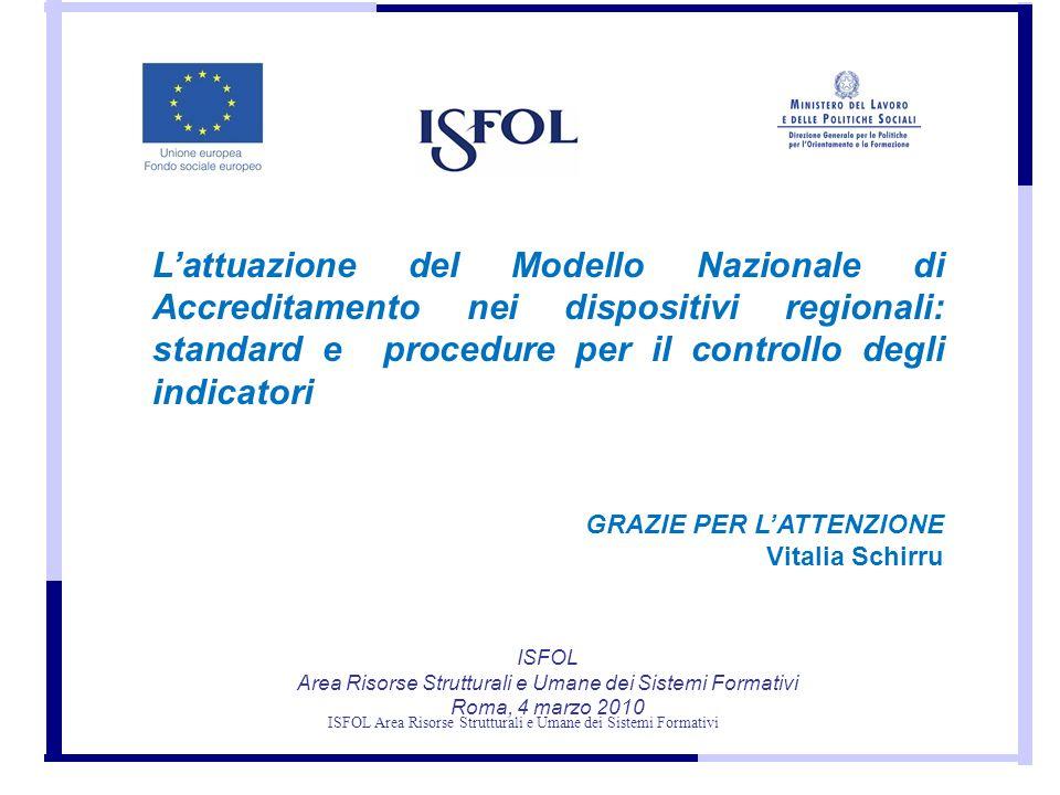 L'attuazione del Modello Nazionale di Accreditamento nei dispositivi regionali: standard e procedure per il controllo degli indicatori GRAZIE PER L'ATTENZIONE Vitalia Schirru ISFOL Area Risorse Strutturali e Umane dei Sistemi Formativi Roma, 4 marzo 2010