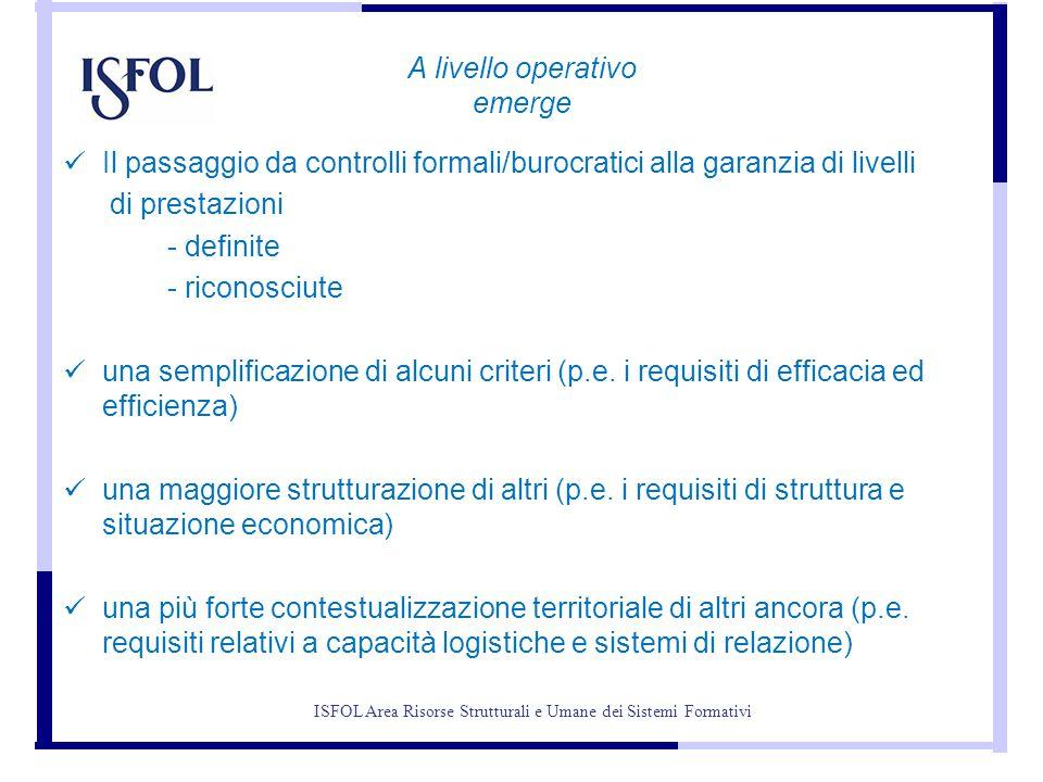 A livello operativo emerge Il passaggio da controlli formali/burocratici alla garanzia di livelli di prestazioni - definite - riconosciute una semplificazione di alcuni criteri (p.e.