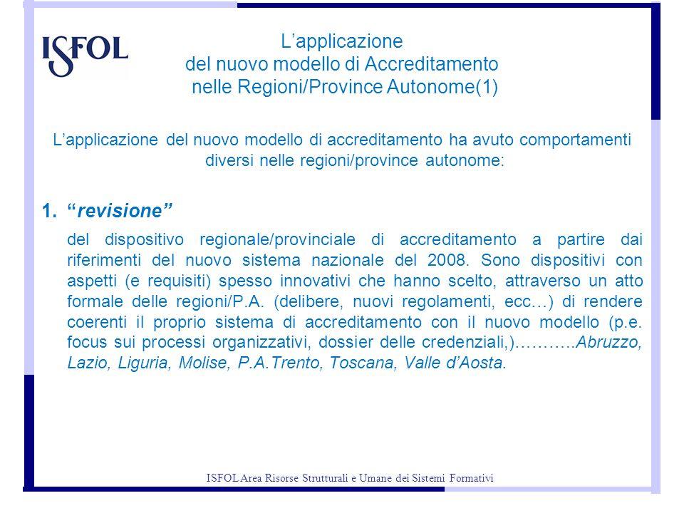 L'applicazione del nuovo modello di Accreditamento nelle Regioni/Province Autonome(1) L'applicazione del nuovo modello di accreditamento ha avuto comportamenti diversi nelle regioni/province autonome: 1. revisione del dispositivo regionale/provinciale di accreditamento a partire dai riferimenti del nuovo sistema nazionale del 2008.