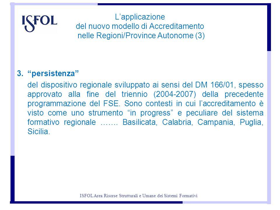 L'applicazione del nuovo modello di Accreditamento nelle Regioni/Province Autonome (3) 3. persistenza del dispositivo regionale sviluppato ai sensi del DM 166/01, spesso approvato alla fine del triennio (2004-2007) della precedente programmazione del FSE.
