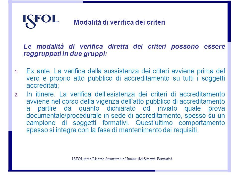 Modalità di verifica dei criteri Le modalità di verifica diretta dei criteri possono essere raggruppati in due gruppi: 1.