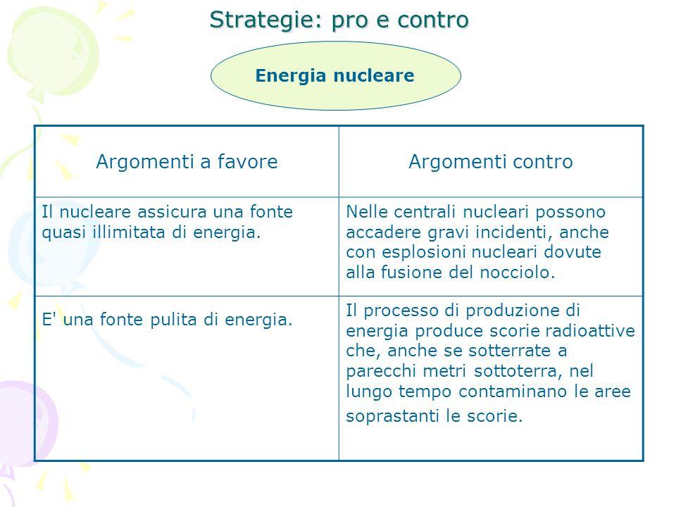 Argomenti a favoreArgomenti contro Il nucleare assicura una fonte quasi illimitata di energia. Nelle centrali nucleari possono accadere gravi incident