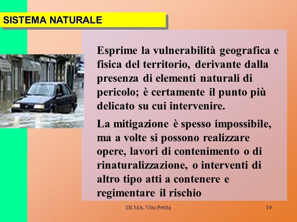 DI.MA. Vito Petita19 Esprime la vulnerabilità geografica e fisica del territorio, derivante dalla presenza di elementi naturali di pericolo; è certame