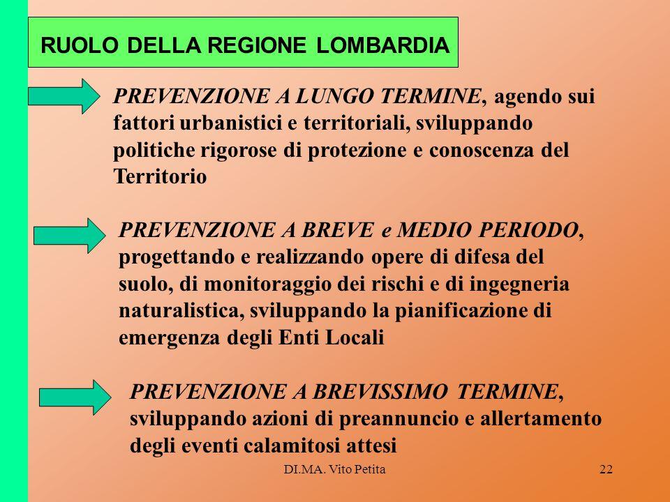 DI.MA. Vito Petita22 RUOLO DELLA REGIONE LOMBARDIA PREVENZIONE A LUNGO TERMINE, agendo sui fattori urbanistici e territoriali, sviluppando politiche r