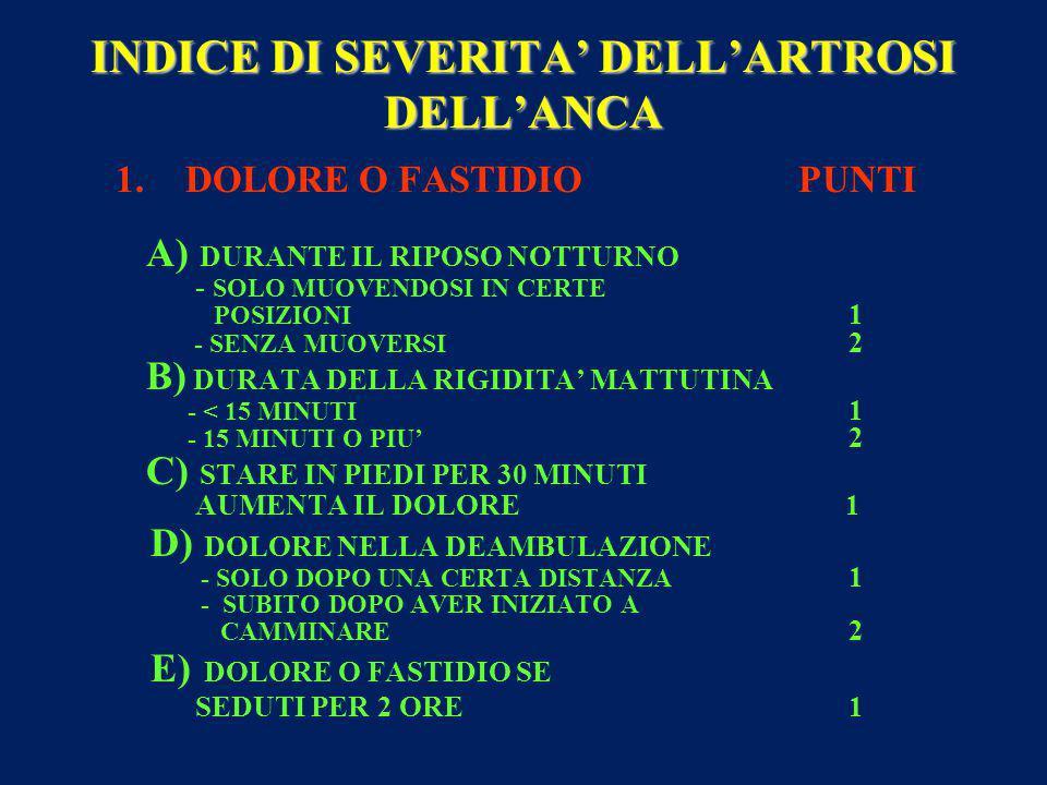 INDICE DI SEVERITA' DELL'ARTROSI DELL'ANCA 1.DOLORE O FASTIDIO PUNTI A) DURANTE IL RIPOSO NOTTURNO - SOLO MUOVENDOSI IN CERTE POSIZIONI 1 - SENZA MUOVERSI 2 B) DURATA DELLA RIGIDITA' MATTUTINA - < 15 MINUTI 1 - 15 MINUTI O PIU' 2 C) STARE IN PIEDI PER 30 MINUTI AUMENTA IL DOLORE 1 D) DOLORE NELLA DEAMBULAZIONE - SOLO DOPO UNA CERTA DISTANZA 1 - SUBITO DOPO AVER INIZIATO A CAMMINARE 2 E) DOLORE O FASTIDIO SE SEDUTI PER 2 ORE 1