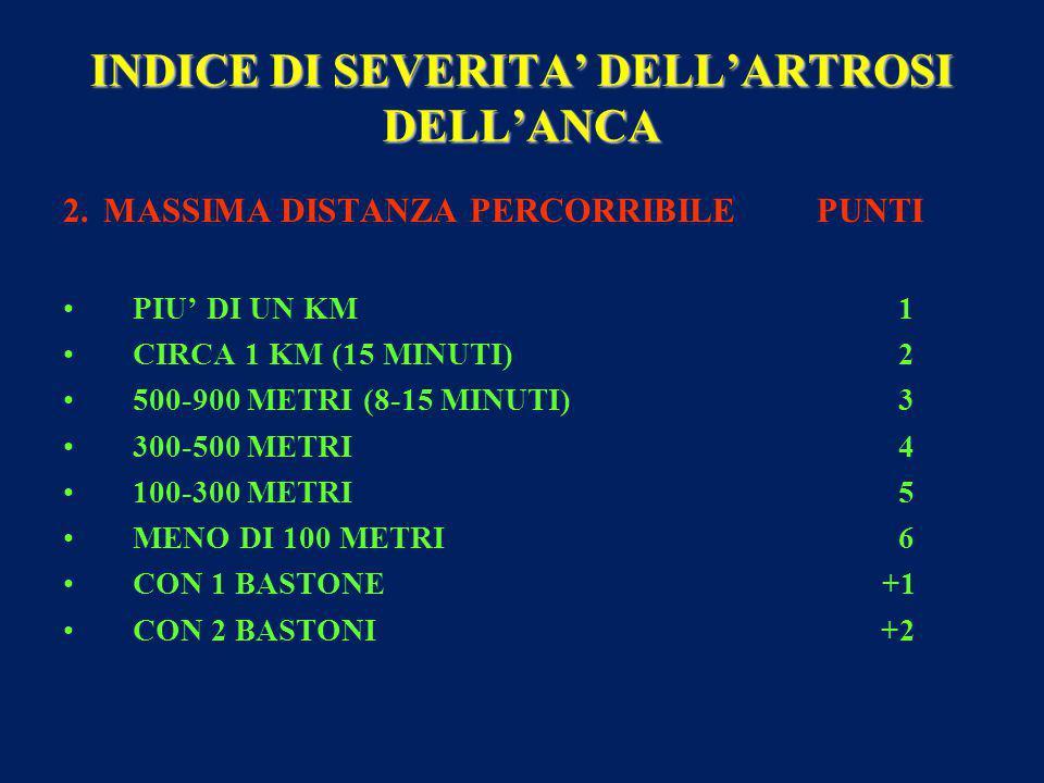INDICE DI SEVERITA' DELL'ARTROSI DELL'ANCA 2.