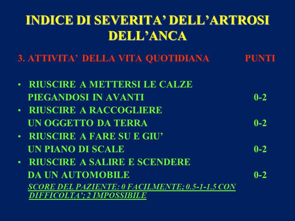 INDICE DI SEVERITA' DELL'ARTROSI DELL'ANCA 3.