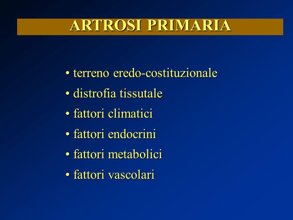 ARTROSI SECONDARIA displasia e dismorfismi displasia e dismorfismi traumi traumi artriti artriti osteopatie osteopatie condropatie condropatie