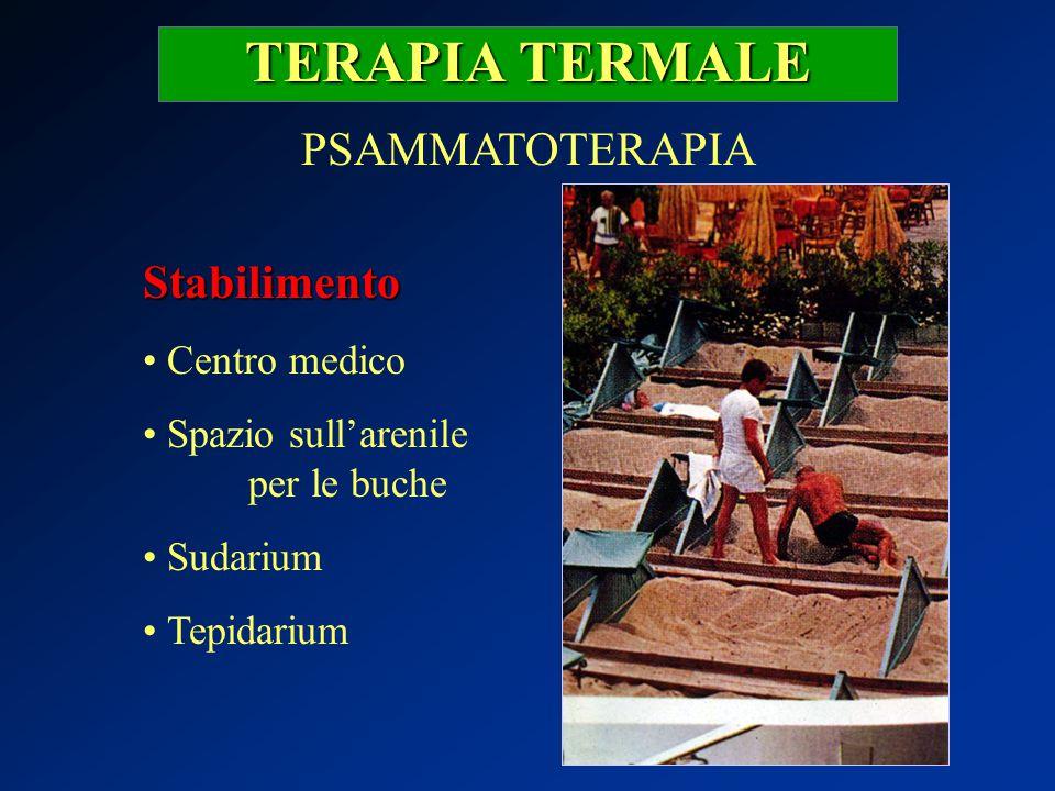 TERAPIA TERMALE PSAMMATOTERAPIA Stabilimento Centro medico Spazio sull'arenile per le buche Sudarium Tepidarium