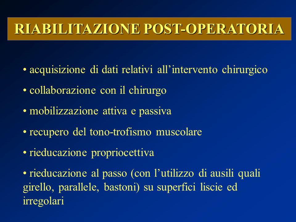 RIABILITAZIONE POST-OPERATORIA acquisizione di dati relativi all'intervento chirurgico collaborazione con il chirurgo mobilizzazione attiva e passiva