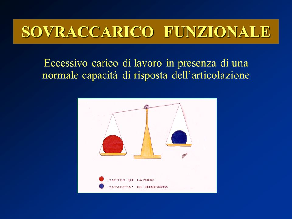 CINESITERAPIA Mobilità articolare Funzione del muscolo Coordinazione del movimento