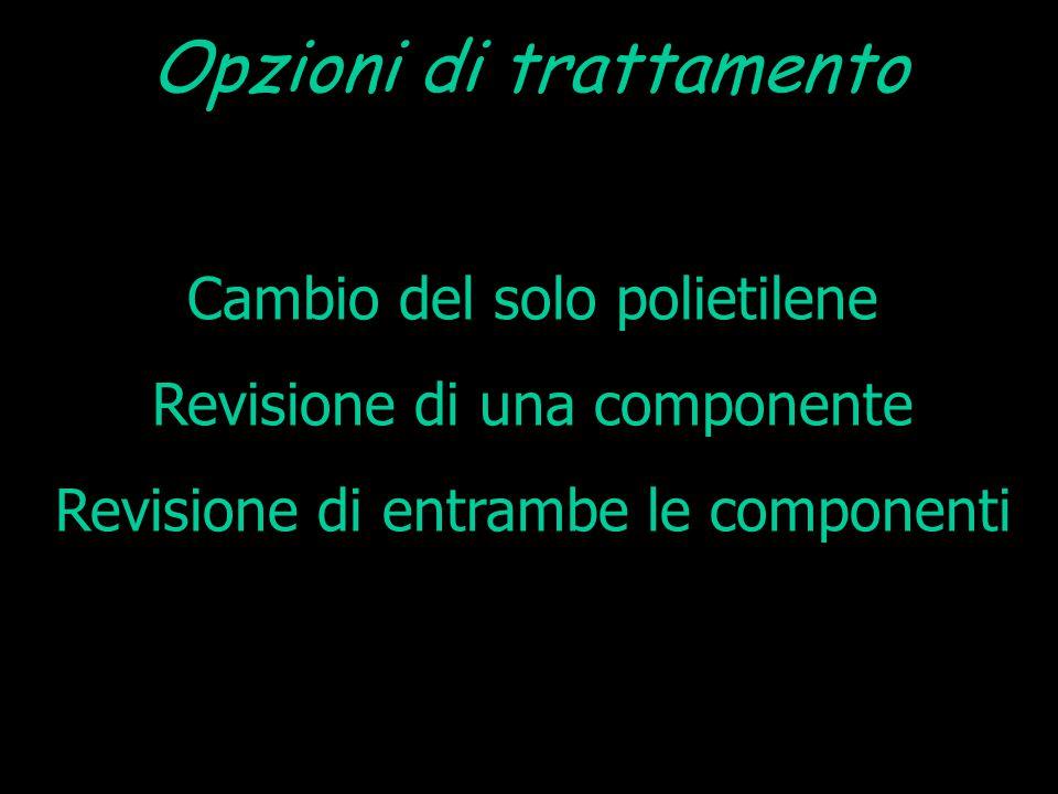 Opzioni di trattamento Cambio del solo polietilene Revisione di una componente Revisione di entrambe le componenti
