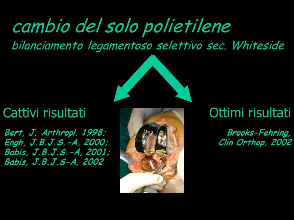 cambio del solo polietilene bilanciamento legamentoso selettivo sec. Whiteside Brooks-Fehring, Clin Orthop, 2002 Ottimi risultati Bert, J. Arthropl. 1