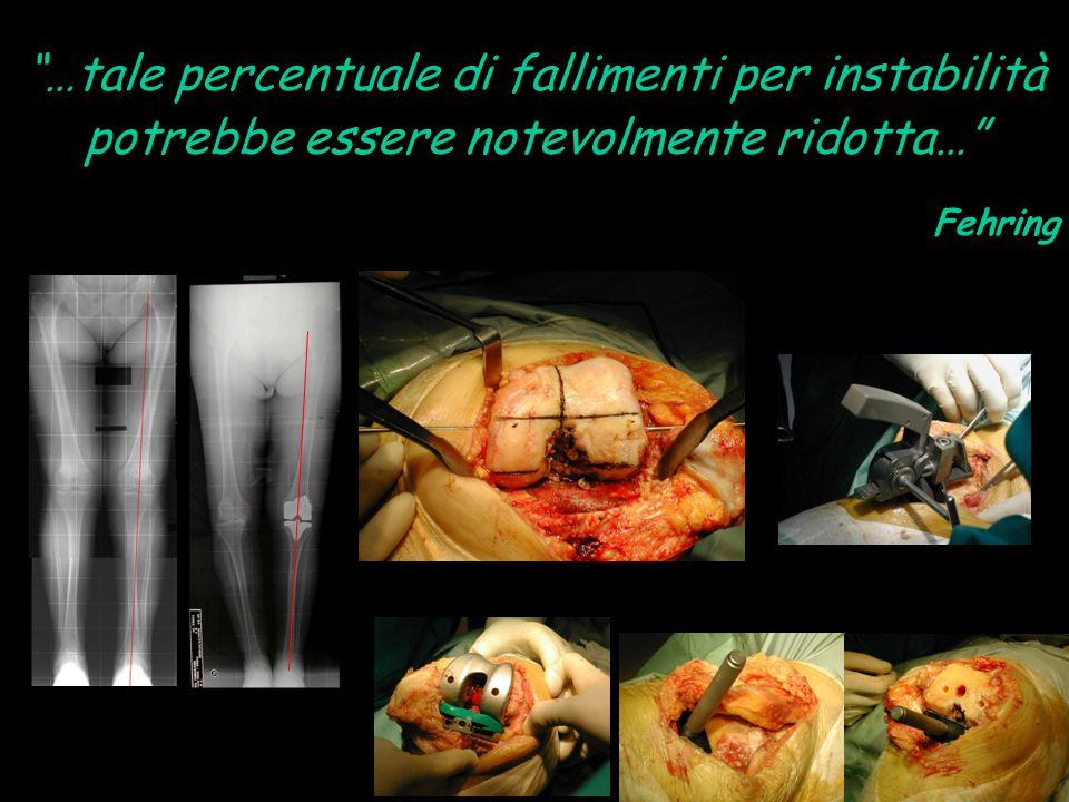 Tipo I Ligaments competent but unbalanced Difetti assiali o rotazionali