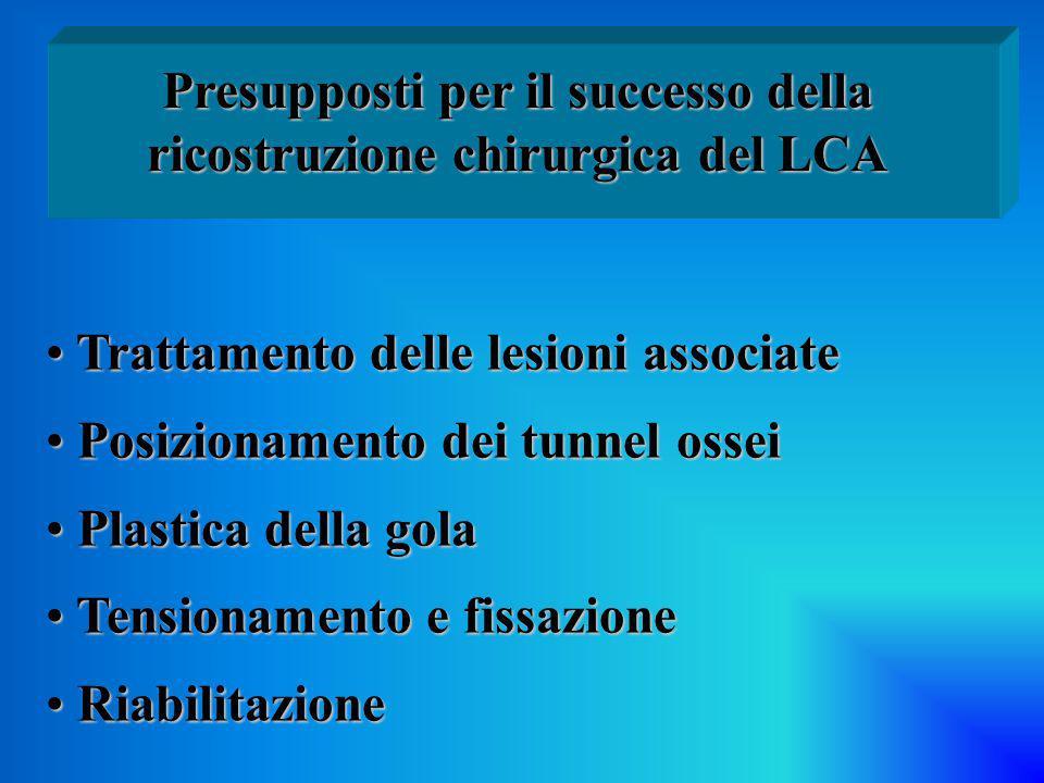 Trattamento delle lesioni associate Trattamento delle lesioni associate Posizionamento dei tunnel ossei Posizionamento dei tunnel ossei Plastica della