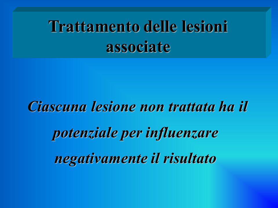 Ciascuna lesione non trattata ha il potenziale per influenzare negativamente il risultato Ciascuna lesione non trattata ha il potenziale per influenza
