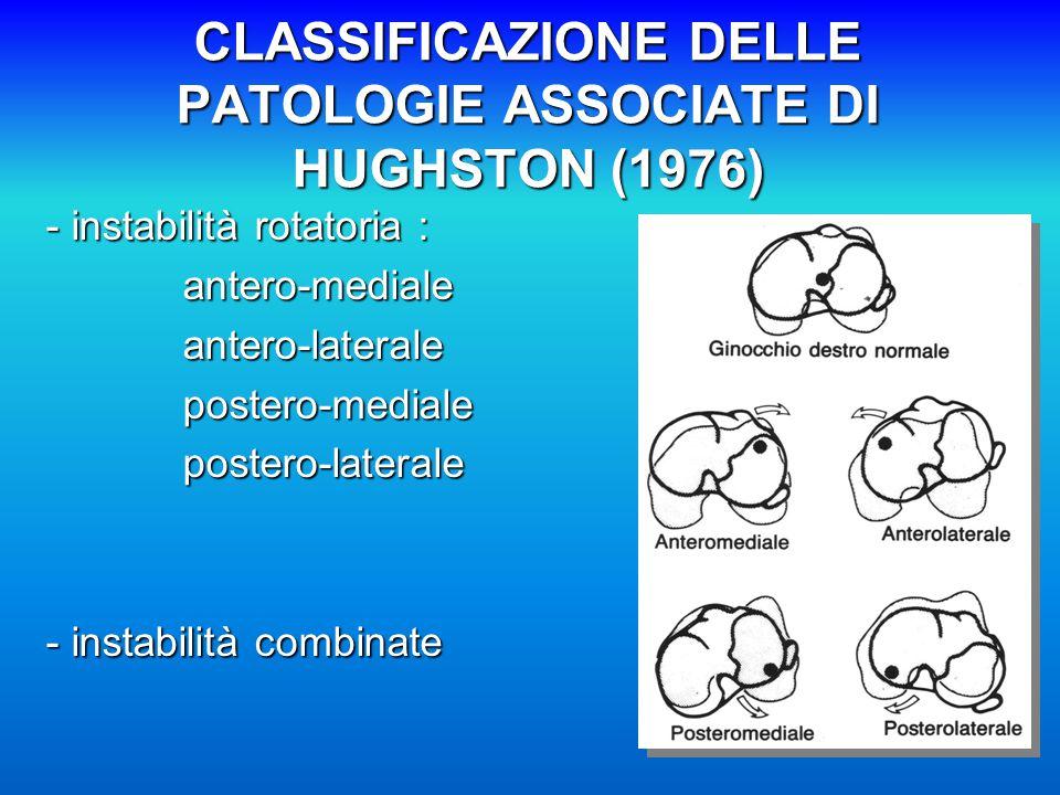 CLASSIFICAZIONE DELLE PATOLOGIE ASSOCIATE DI HUGHSTON (1976) - instabilità rotatoria : antero-mediale antero-mediale antero-laterale antero-laterale postero-mediale postero-mediale postero-laterale postero-laterale - instabilità combinate