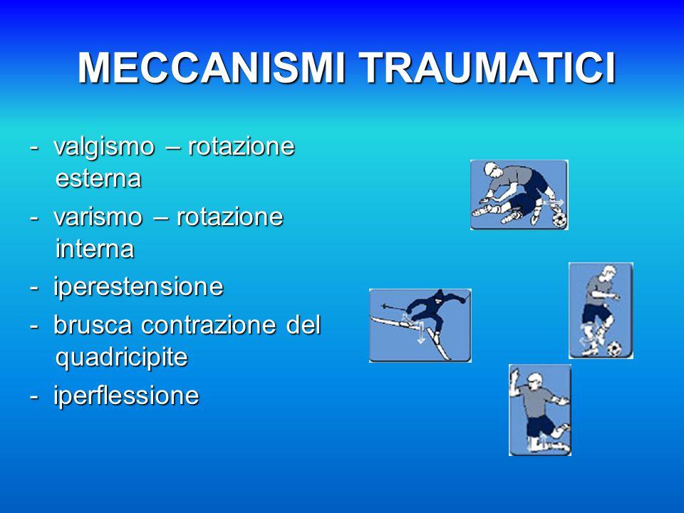 MECCANISMI TRAUMATICI - valgismo – rotazione esterna - varismo – rotazione interna - iperestensione - brusca contrazione del quadricipite - iperflessione