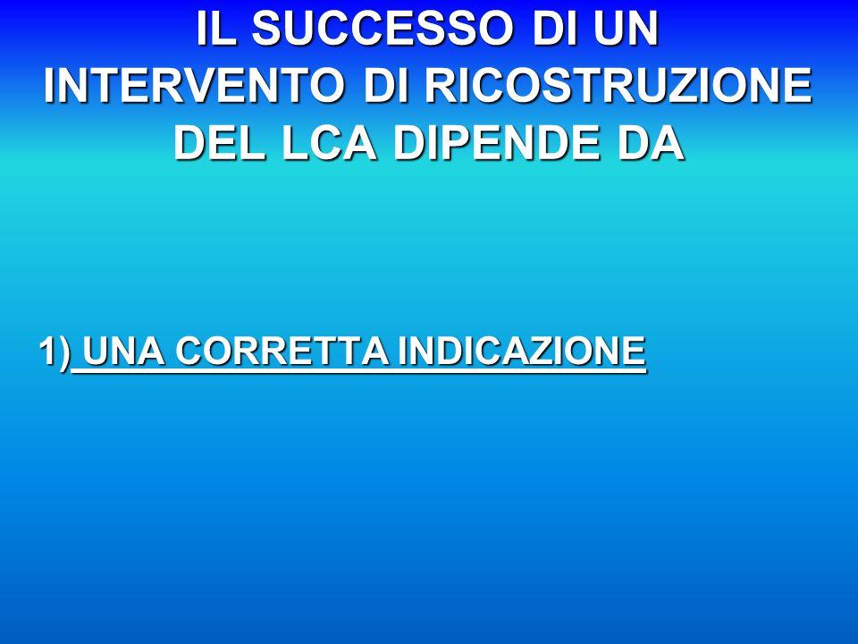 IL SUCCESSO DI UN INTERVENTO DI RICOSTRUZIONE DEL LCA DIPENDE DA 1) UNA CORRETTA INDICAZIONE