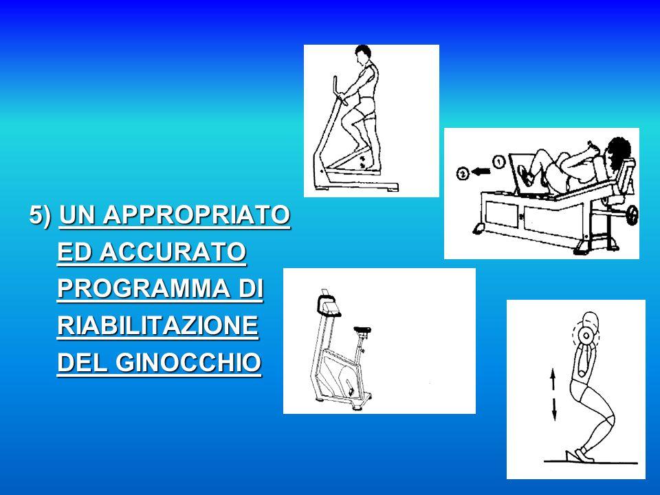 5) UN APPROPRIATO ED ACCURATO ED ACCURATO PROGRAMMA DI PROGRAMMA DI RIABILITAZIONE RIABILITAZIONE DEL GINOCCHIO DEL GINOCCHIO