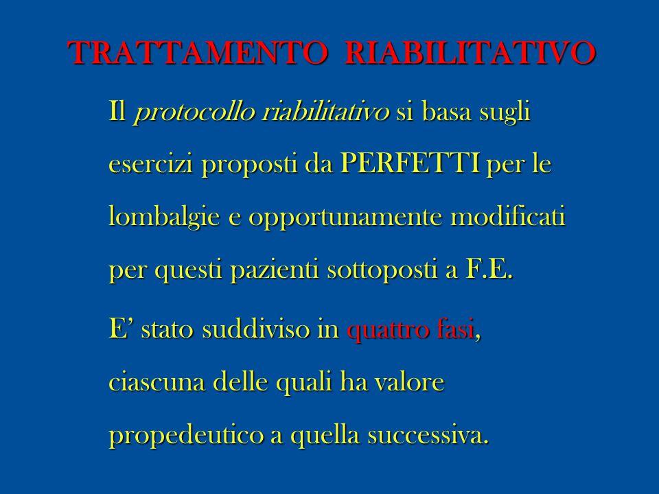 TRATTAMENTO RIABILITATIVO Il protocollo riabilitativo si basa sugli esercizi proposti da PERFETTI per le lombalgie e opportunamente modificati per que