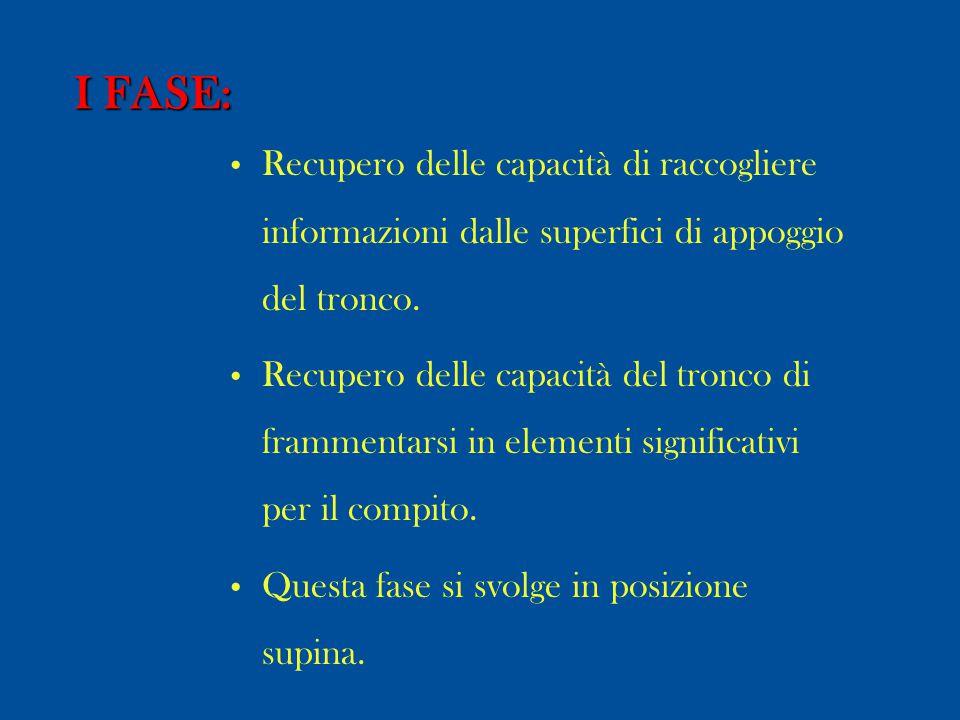 I FASE: Recupero delle capacità di raccogliere informazioni dalle superfici di appoggio del tronco. Recupero delle capacità del tronco di frammentarsi