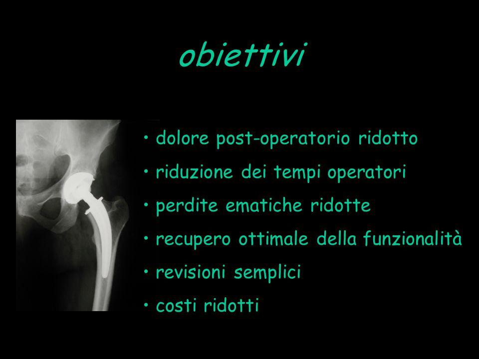 obiettivi dolore post-operatorio ridotto riduzione dei tempi operatori perdite ematiche ridotte recupero ottimale della funzionalità revisioni semplic