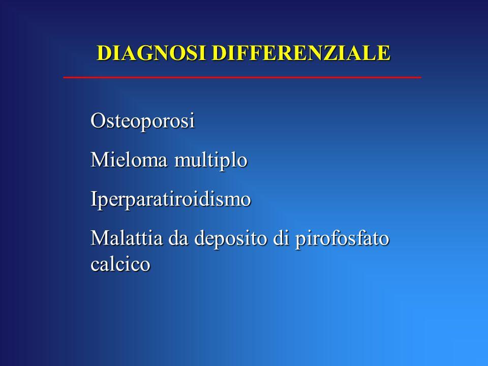 DIAGNOSI DIFFERENZIALE Osteoporosi Mieloma multiplo Iperparatiroidismo Malattia da deposito di pirofosfato calcico
