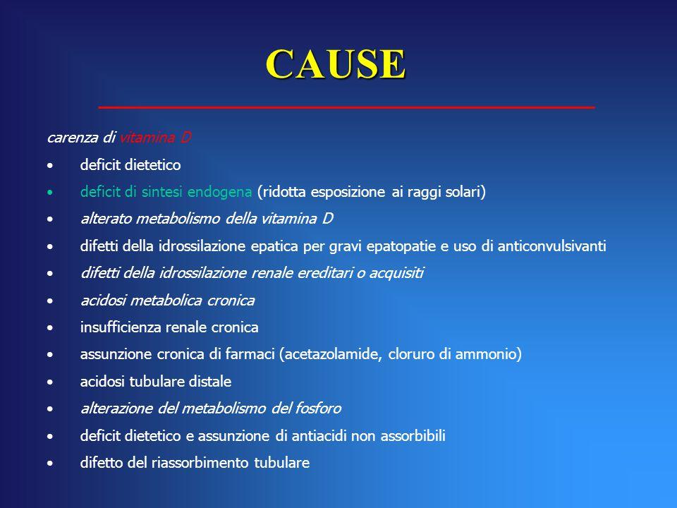 CAUSE carenza di vitamina D deficit dietetico deficit di sintesi endogena (ridotta esposizione ai raggi solari) alterato metabolismo della vitamina D