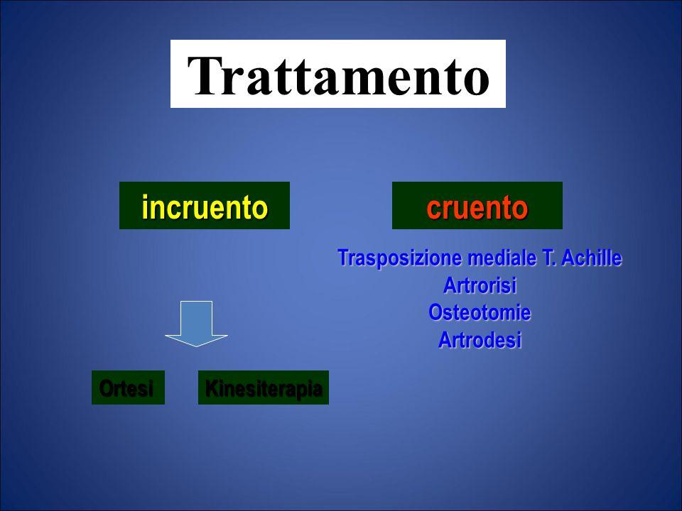 Trattamento incruentocruento Trasposizione mediale T. Achille ArtrorisiOsteotomieArtrodesi OrtesiKinesiterapia