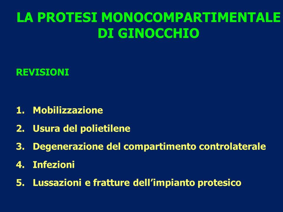 LA PROTESI MONOCOMPARTIMENTALE DI GINOCCHIO REVISIONI 1. Mobilizzazione 2. Usura del polietilene 3. Degenerazione del compartimento controlaterale 4.