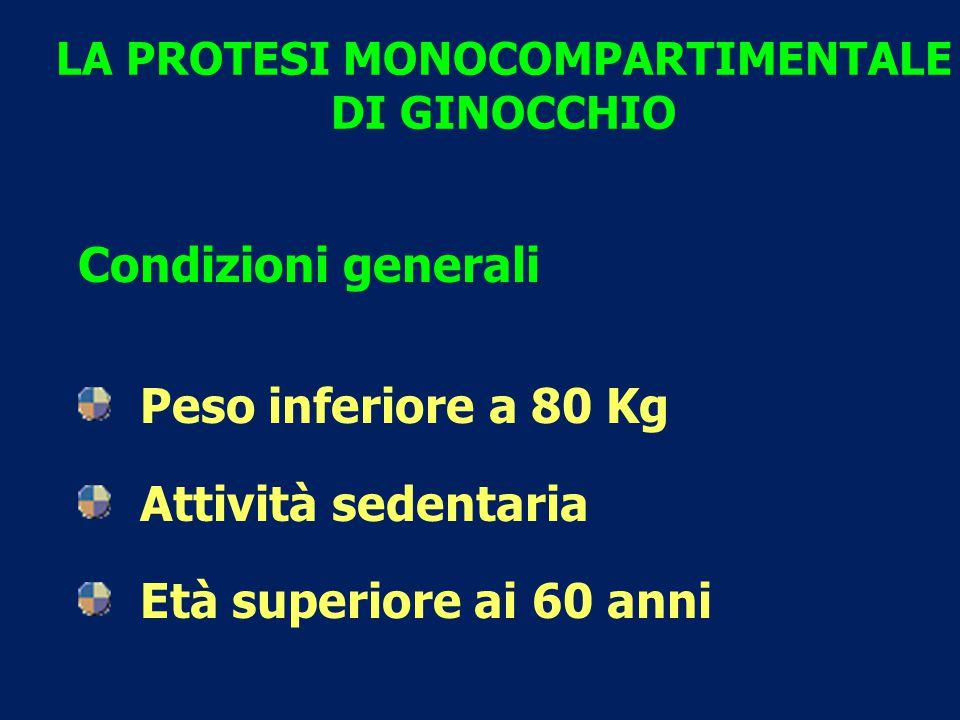 LA PROTESI MONOCOMPARTIMENTALE DI GINOCCHIO Condizioni generali Peso inferiore a 80 Kg Attività sedentaria Età superiore ai 60 anni