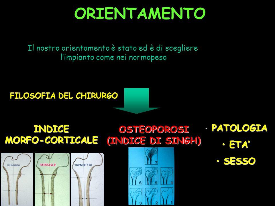 ORIENTAMENTO PATOLOGIA PATOLOGIA ETA' ETA' SESSO SESSO INDICE MORFO-CORTICALE OSTEOPOROSI (INDICE DI SINGH) NORMALE FILOSOFIA DEL CHIRURGO Il nostro o
