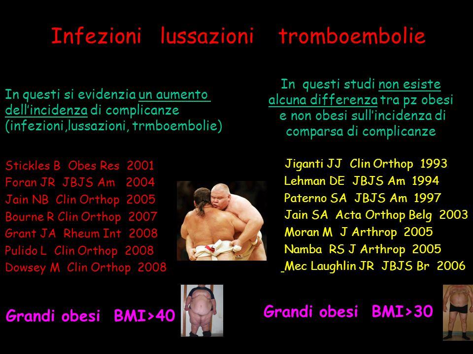 Infezioni lussazioni tromboembolie In questi studi non esiste alcuna differenza tra pz obesi e non obesi sull'incidenza di comparsa di complicanze Sti
