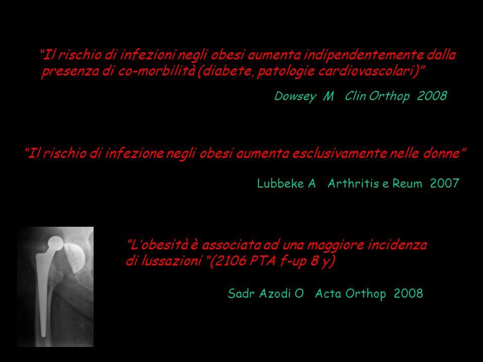 """Lubbeke A Arthritis e Reum 2007 """"Il rischio di infezione negli obesi aumenta esclusivamente nelle donne"""" Dowsey M Clin Orthop 2008 """"Il rischio di infe"""