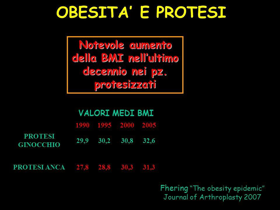 """OBESITA' E PROTESI Fhering """"The obesity epidemic"""" Journal of Arthroplasty 2007 VALORI MEDI BMI 1990199520002005 PROTESI GINOCCHIO 29,930,230,832,6 PRO"""
