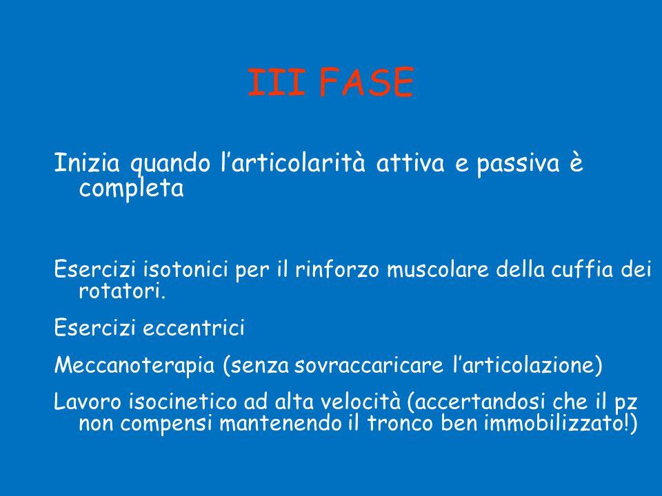 III FASE Inizia quando l'articolarità attiva e passiva è completa Esercizi isotonici per il rinforzo muscolare della cuffia dei rotatori. Esercizi ecc