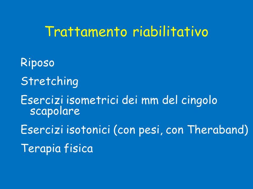 Trattamento riabilitativo Riposo Stretching Esercizi isometrici dei mm del cingolo scapolare Esercizi isotonici (con pesi, con Theraband) Terapia fisi