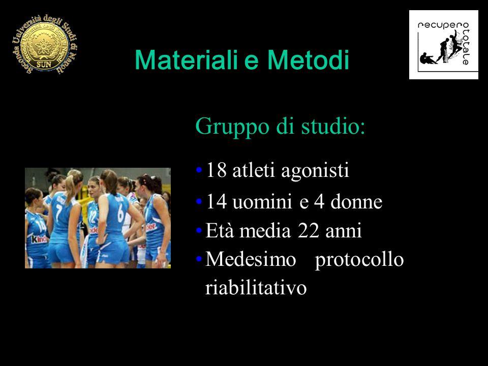 Gruppo di studio: 18 atleti agonisti 14 uomini e 4 donne Età media 22 anni Medesimo protocollo riabilitativo Materiali e Metodi