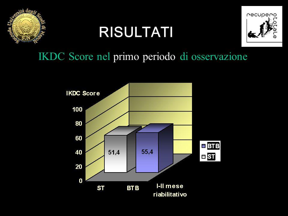 IKDC Score nel primo periodo di osservazione RISULTATI