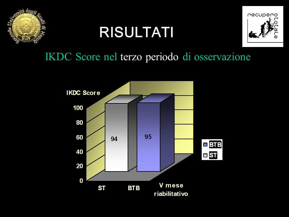IKDC Score nel terzo periodo di osservazione RISULTATI