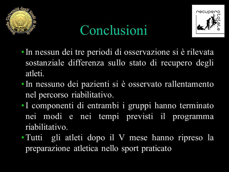 In nessun dei tre periodi di osservazione si è rilevata sostanziale differenza sullo stato di recupero degli atleti. In nessuno dei pazienti si è osse