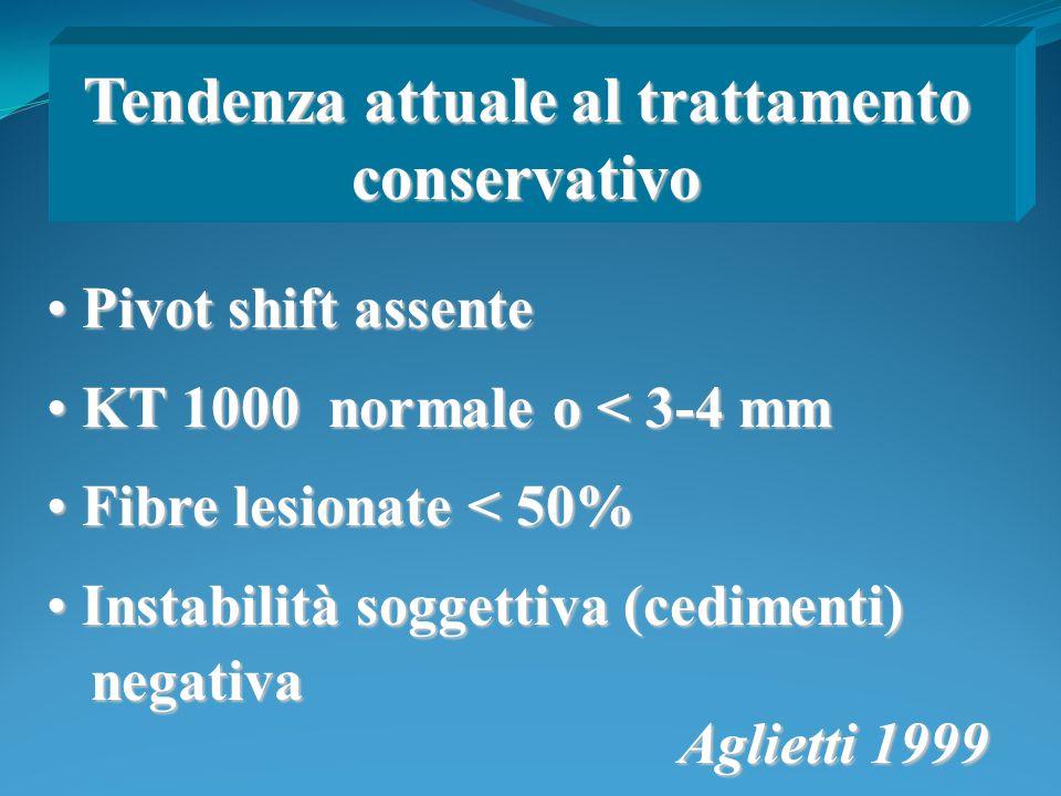 Pivot shift assente Pivot shift assente KT 1000 normale o < 3-4 mm KT 1000 normale o < 3-4 mm Fibre lesionate < 50% Fibre lesionate < 50% Instabilità