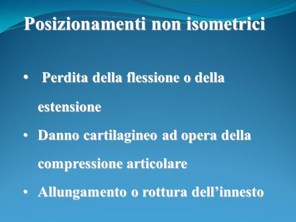 Posizionamenti non isometrici Perdita della flessione o della estensione Perdita della flessione o della estensione Danno cartilagineo ad opera della