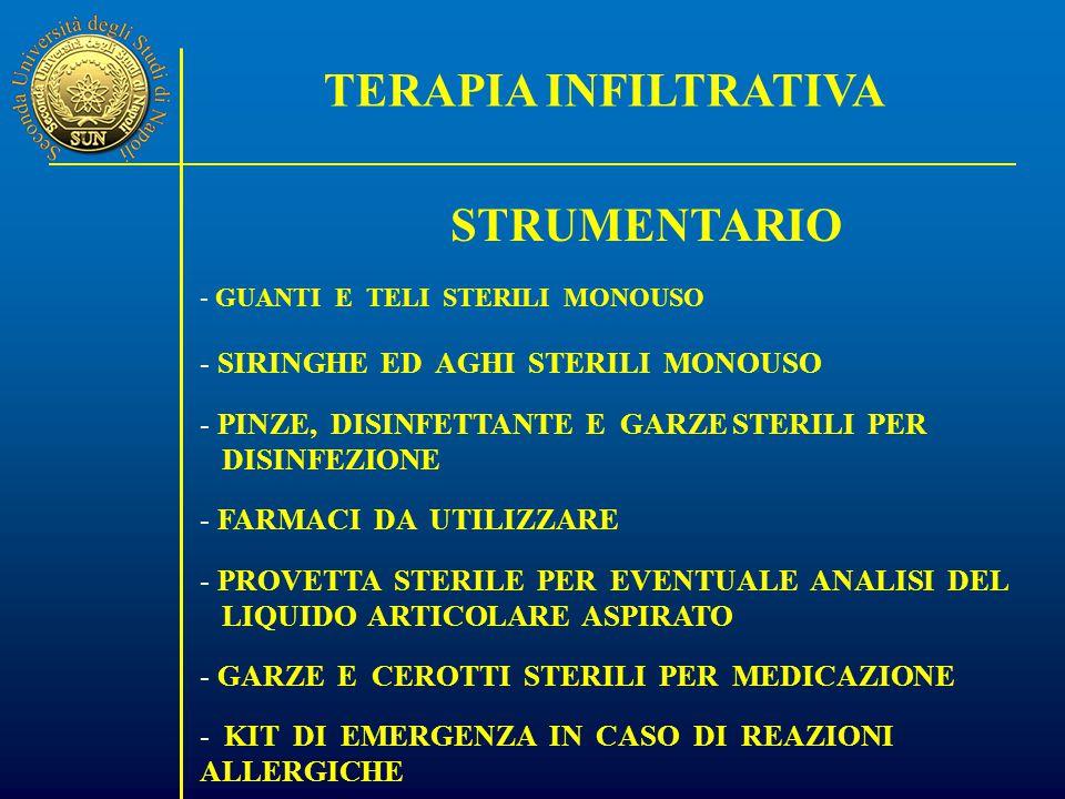 STRUMENTARIO - GUANTI E TELI STERILI MONOUSO - SIRINGHE ED AGHI STERILI MONOUSO - PINZE, DISINFETTANTE E GARZE STERILI PER DISINFEZIONE - FARMACI DA UTILIZZARE - PROVETTA STERILE PER EVENTUALE ANALISI DEL LIQUIDO ARTICOLARE ASPIRATO - GARZE E CEROTTI STERILI PER MEDICAZIONE - KIT DI EMERGENZA IN CASO DI REAZIONI ALLERGICHE TERAPIA INFILTRATIVA