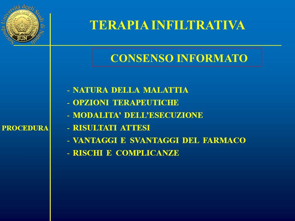 CONSENSO INFORMATO -NATURA DELLA MALATTIA -OPZIONI TERAPEUTICHE -MODALITA' DELL'ESECUZIONE -RISULTATI ATTESI -VANTAGGI E SVANTAGGI DEL FARMACO -RISCHI E COMPLICANZE TERAPIA INFILTRATIVA PROCEDURA