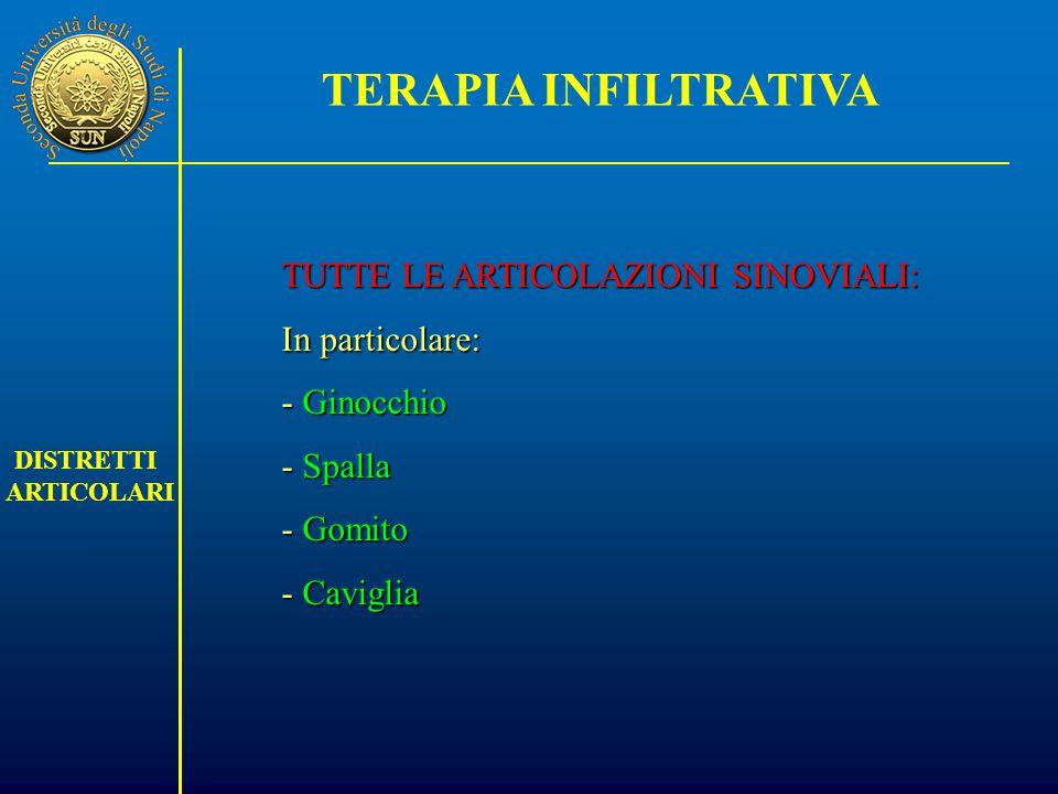 TERAPIA INFILTRATIVA DISTRETTI ARTICOLARI TUTTE LE ARTICOLAZIONI SINOVIALI: In particolare: - Ginocchio - Spalla - Gomito - Caviglia