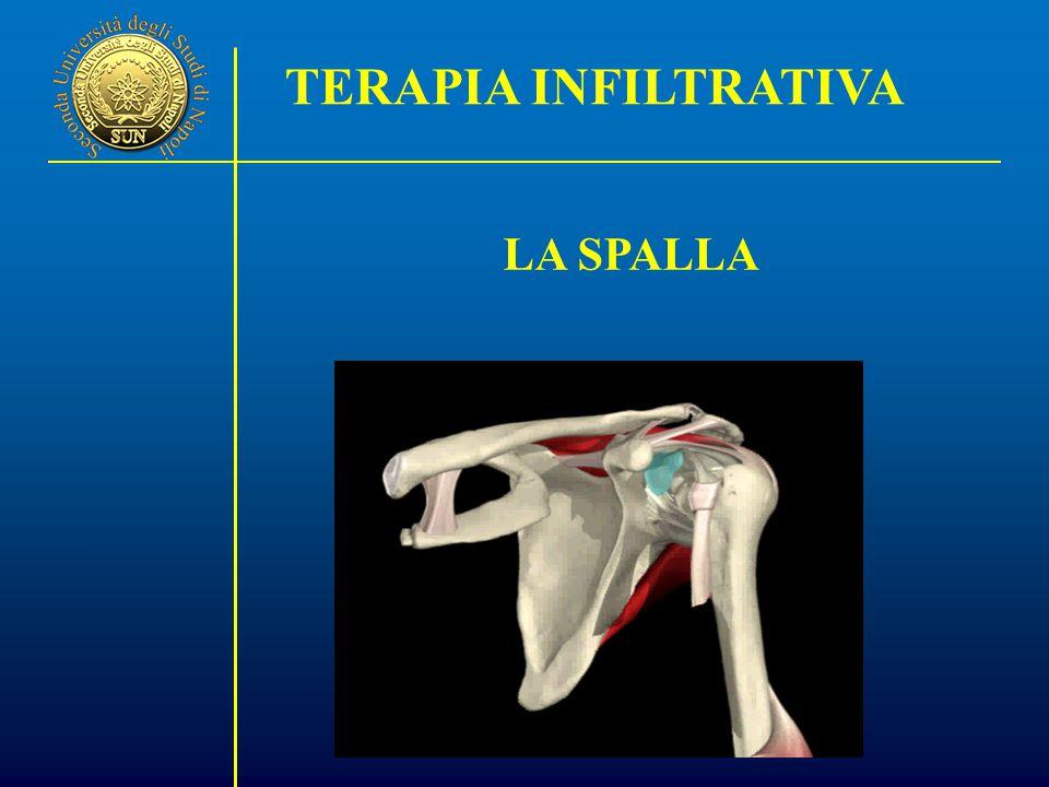 TERAPIA INFILTRATIVA LA SPALLA